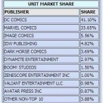 MarketShare1